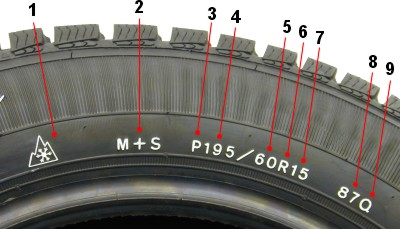 Code definitions of the tire sidewall